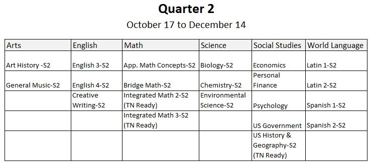 Q2 2018-19 Course List