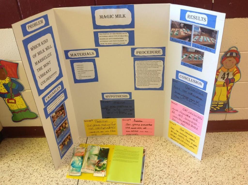 Science fair board, project on magic milk