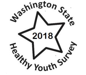 Washington State Healthy Youth Survey