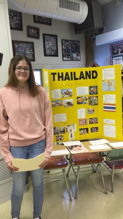 Study of Thailand