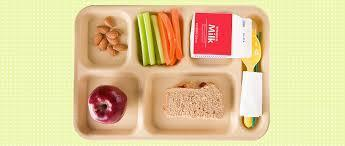 Online Application for Free and Reduced Lunch Featured Photo