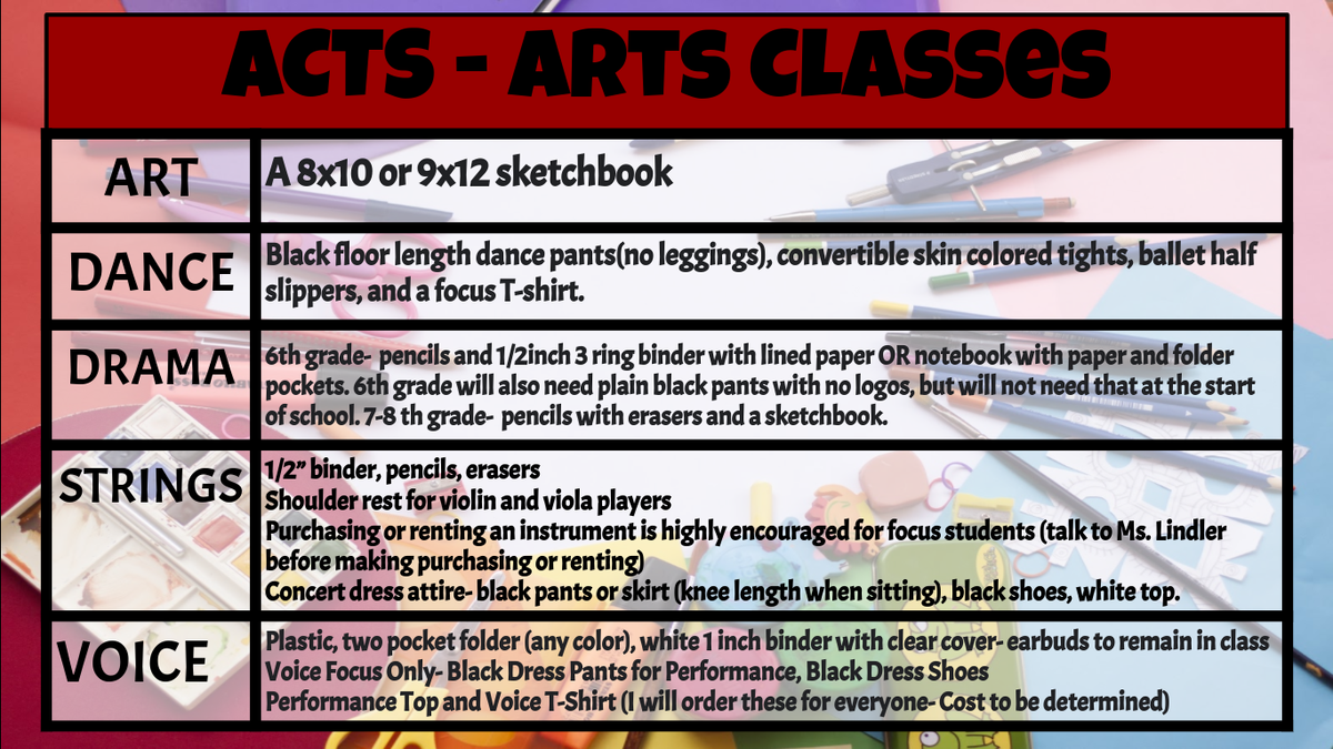 ACTS Focus Classes Supplies