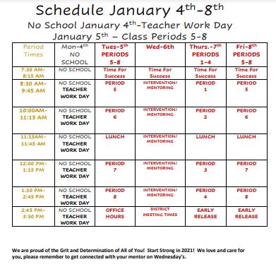 Jan 5th Schedule