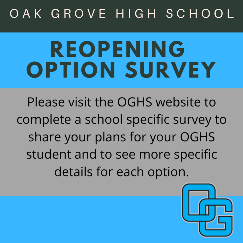 Reopening Options Survey