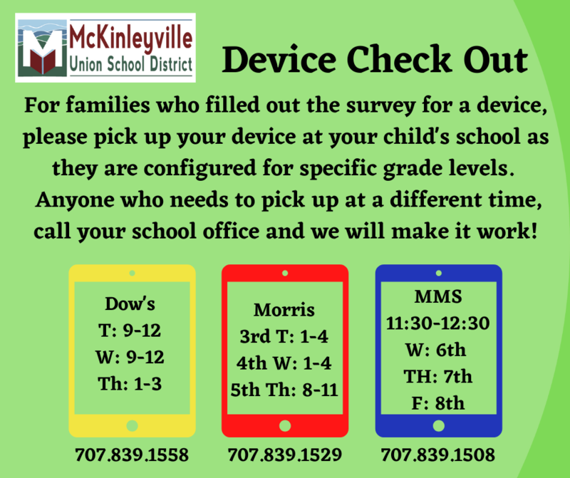 Device Check out times and places