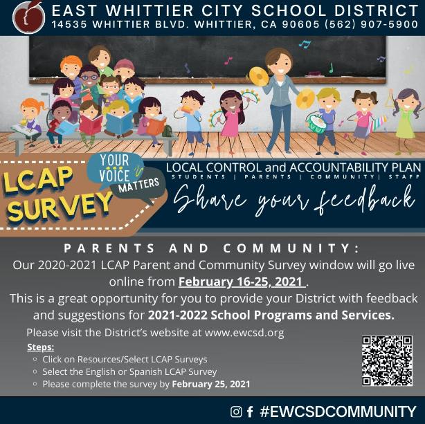 Screenshot of Survey Postcard