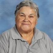 Lola Smith's Profile Photo