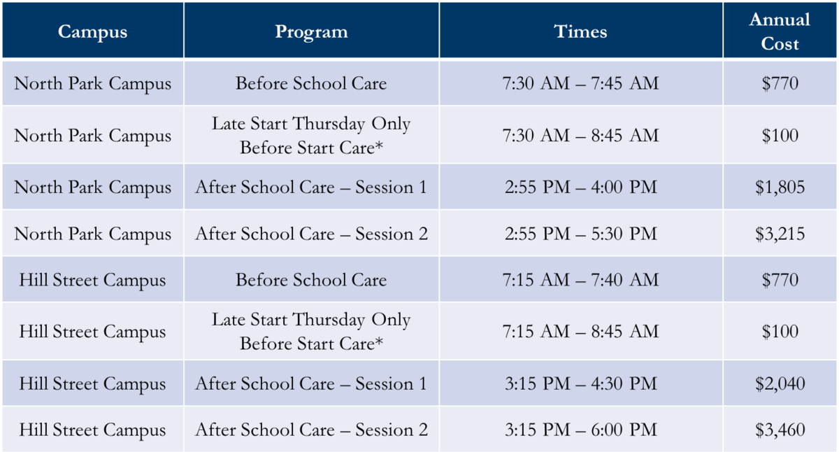 chart of extended day costs per program