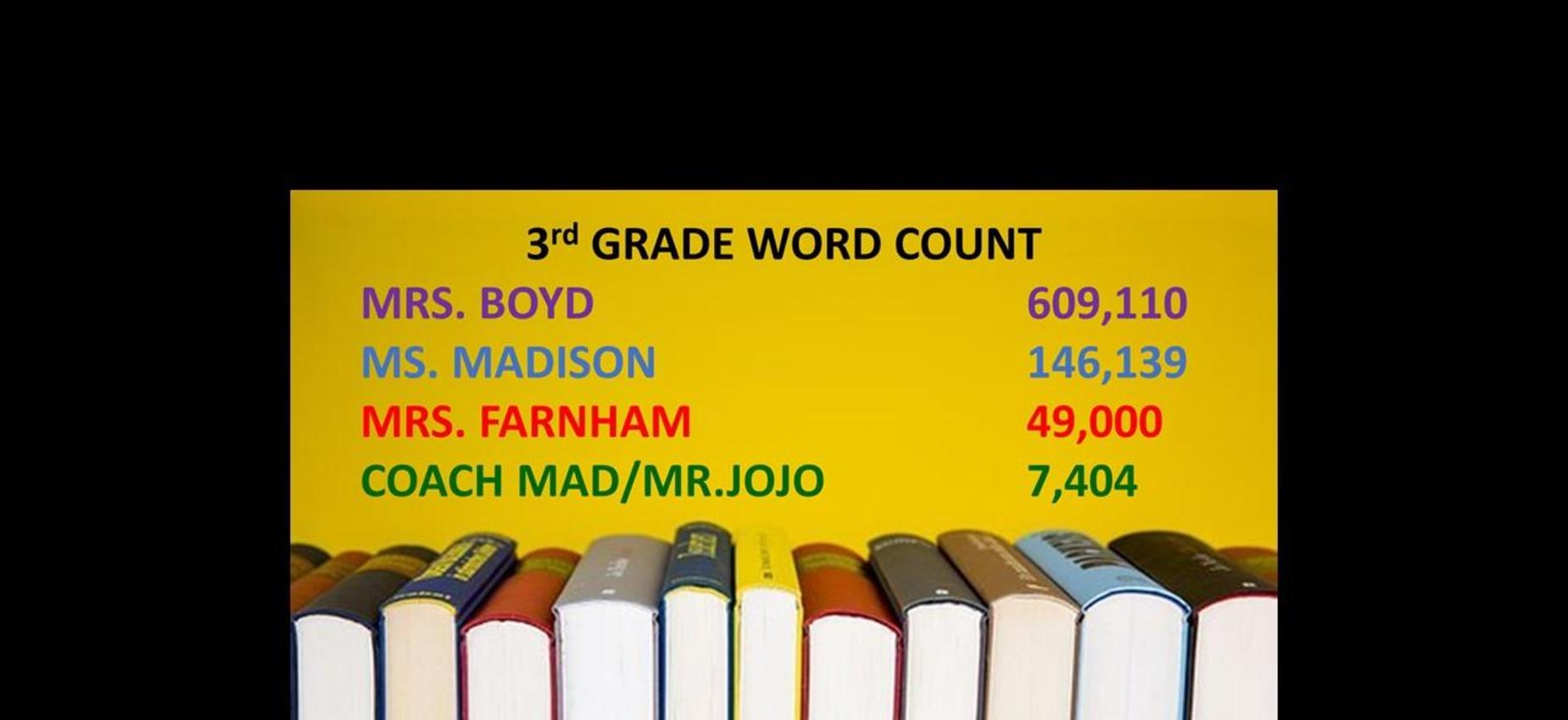 3rd Grade Word Count