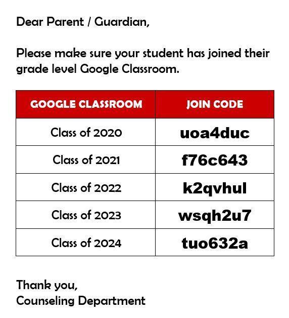 Google Class