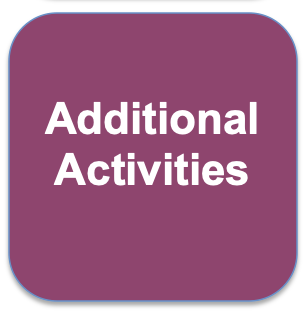 additional activities button