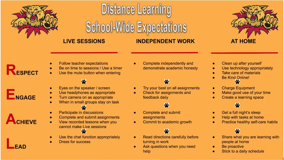 Distance Learning School Wide Expectations