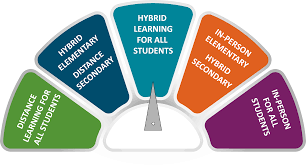 Student Learning model (in School or In home distance learning) Thumbnail Image