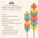 Title VI Annual Consultation Meeting agenda for 2018