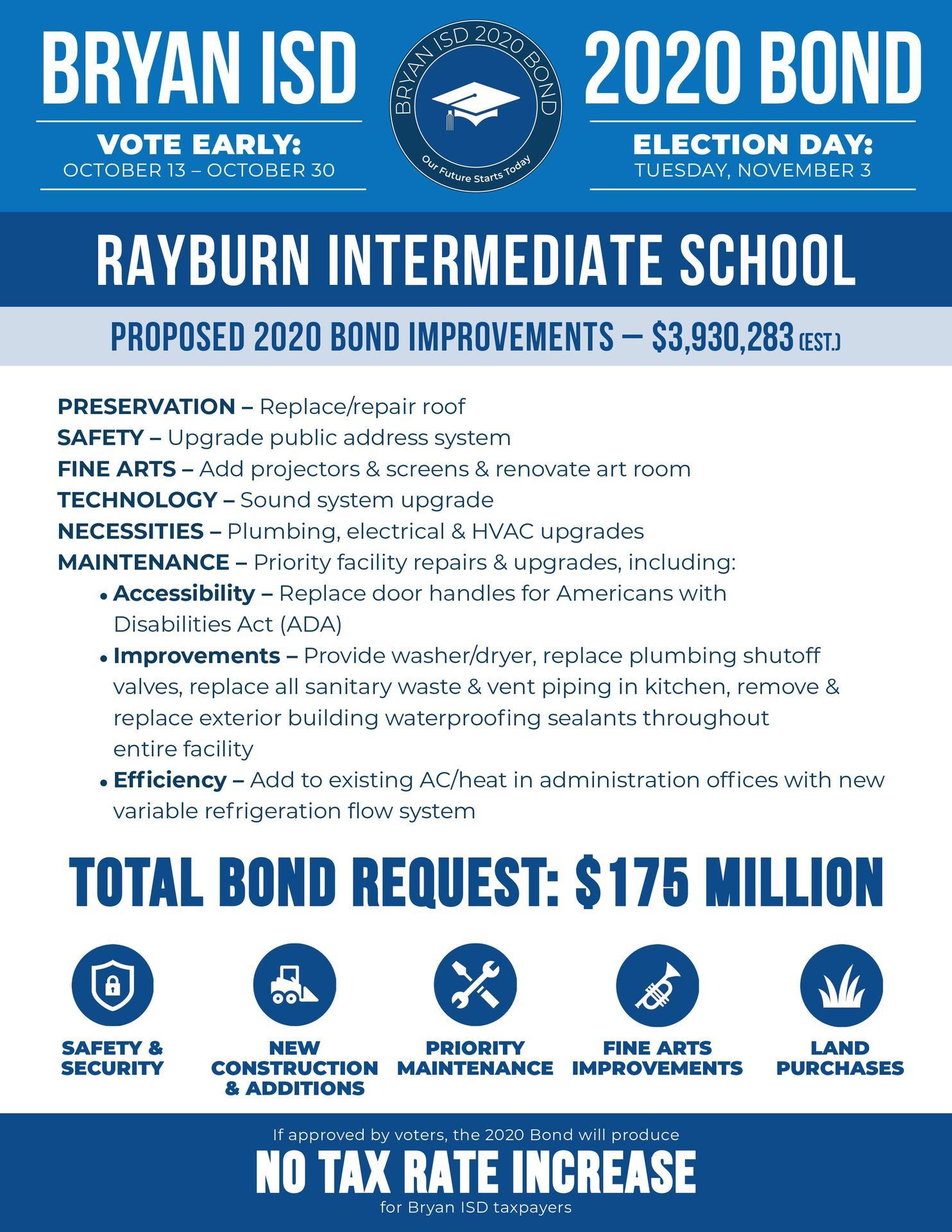 Rayburn Intermediate School Bond Information