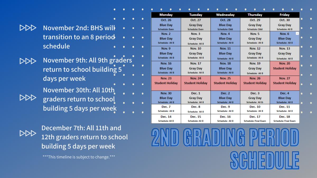 2nd 9 Weeks Blue Gray Schedule