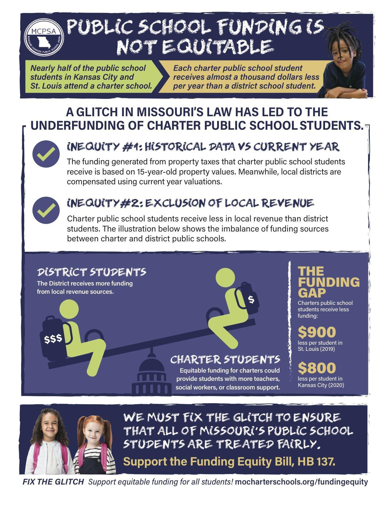 Funding Equity 1-pager