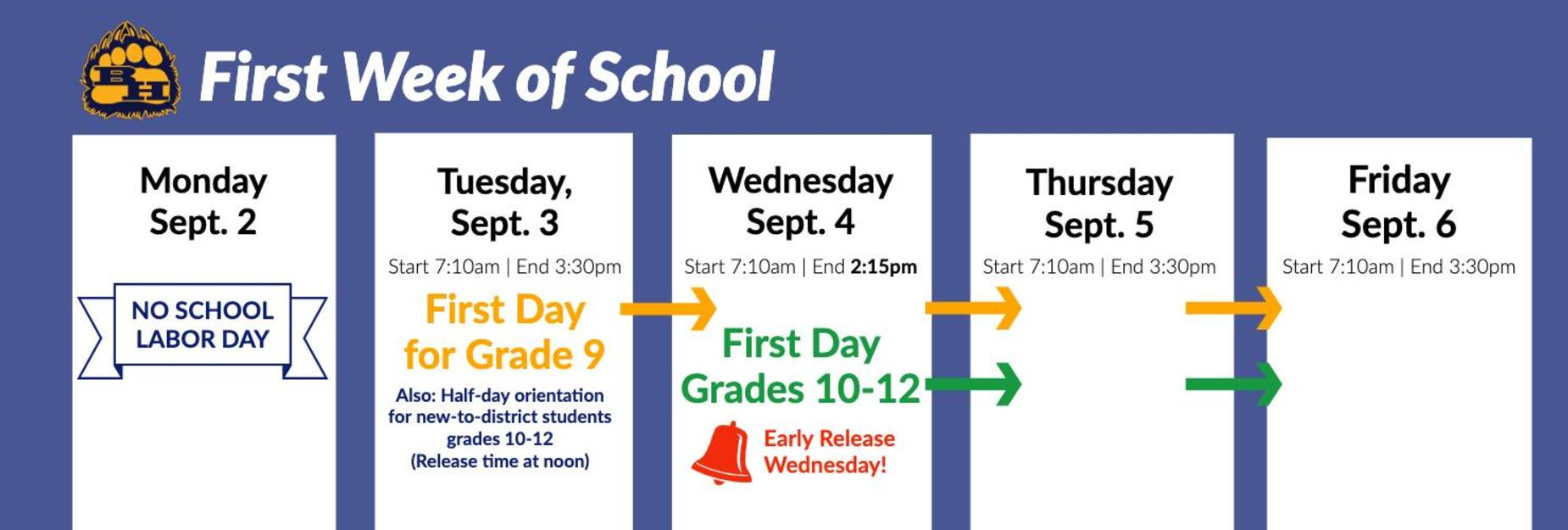 infographic back to school