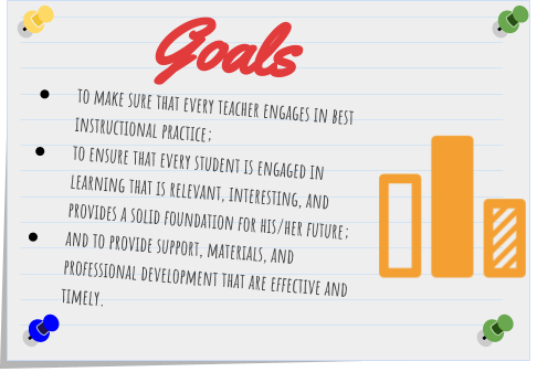 Instructional Services Goals