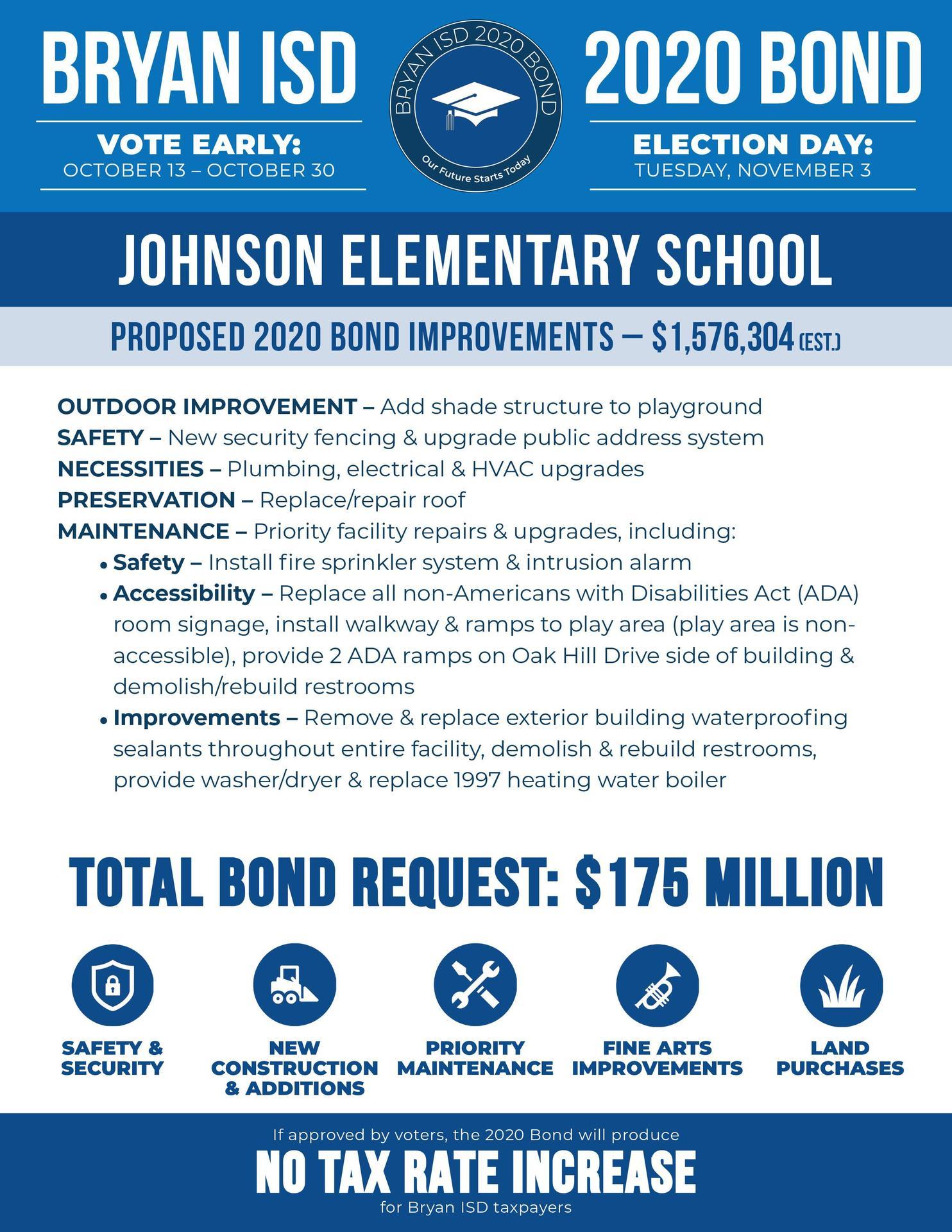 Johnson Elementary School Bond Information