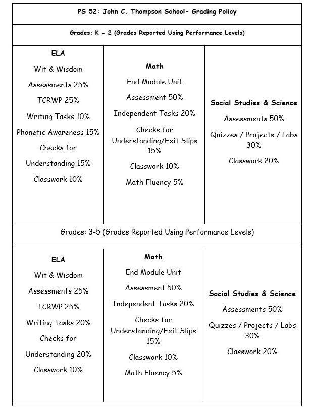 grading criteria 2021-2022