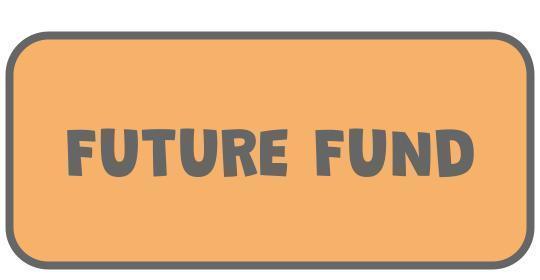 Future Fund button