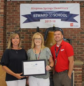 Kingston Springs Elementary School: Patti Fink, 3 Part Sensory Explosion, $1,500