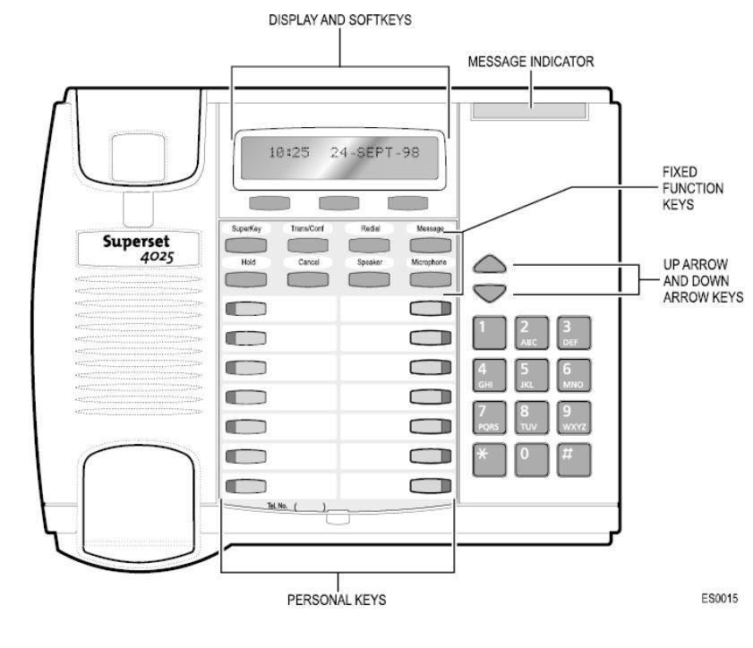 Diagram of Mitel 4025 Telephone