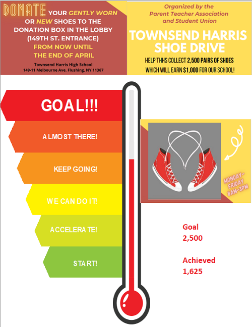 Shoe Drive Update graphic