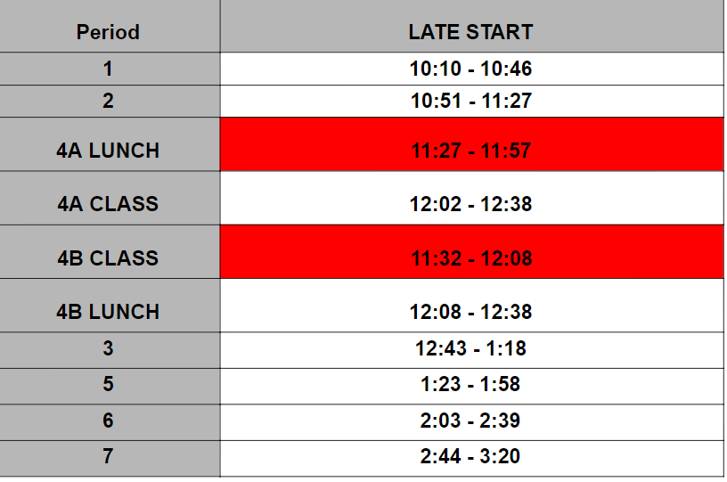 2 HOUR LATE START SCHEDULE
