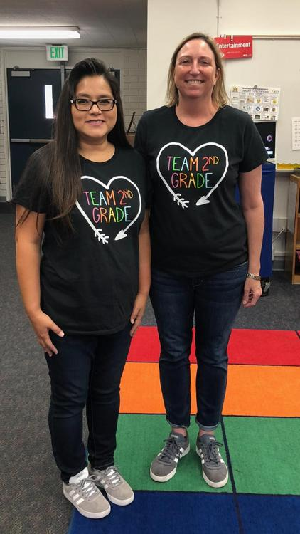 2nd Grade Team: Mrs. Matsune & Mrs. Ives