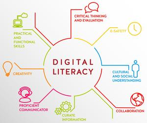 Digital Literacy.jpg