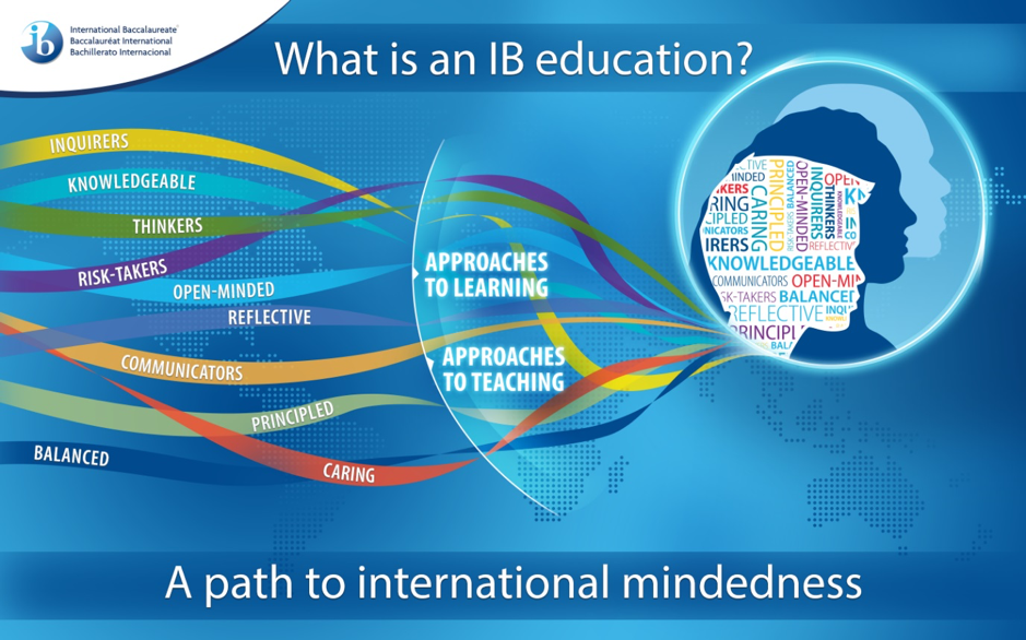 What is an IB learner?