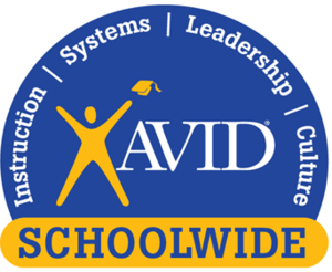 AVID Schoolwide Site of Distinction