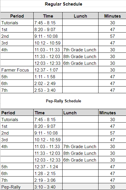 2019-2020 FJHS Bell Schedule