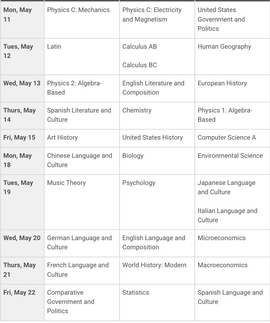 AP Exam Dates