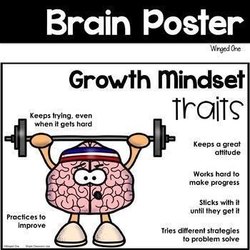 Growth Mindset Traits
