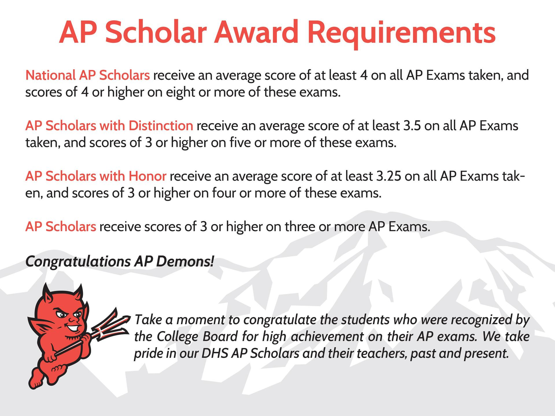 LIst of AP Scholar Requirements