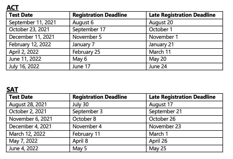 ACT and SAT 21-22 Dates