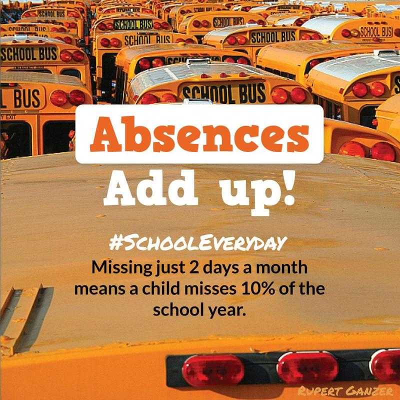Absences Add Up