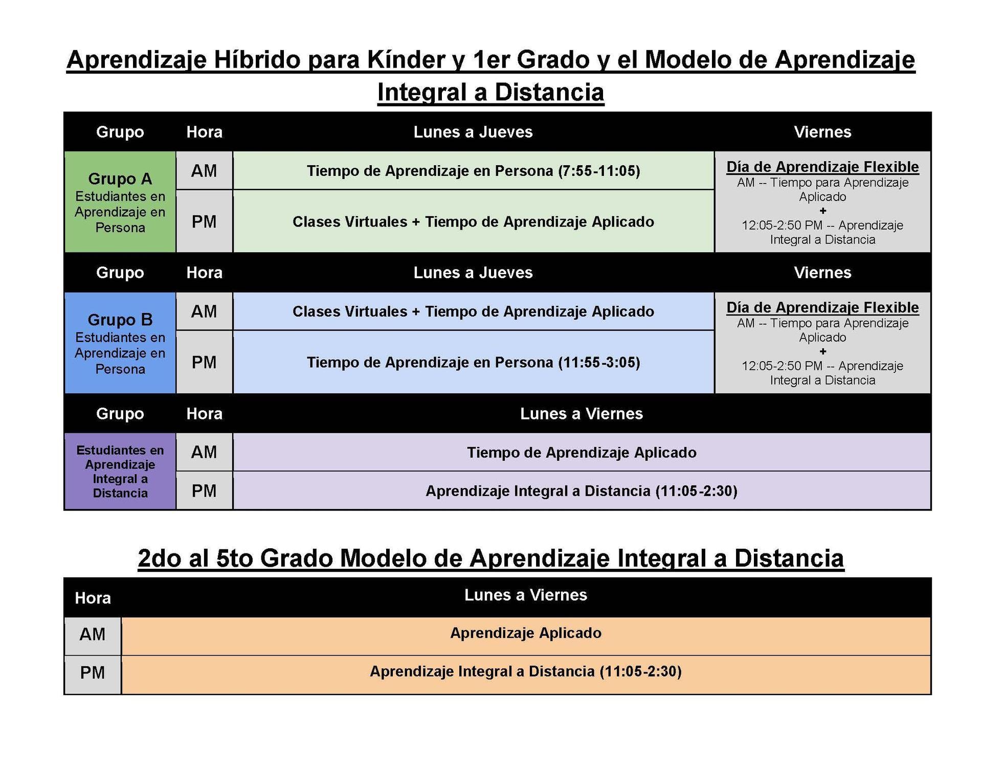 Modelo Híbrido de las Escuelas Primarias