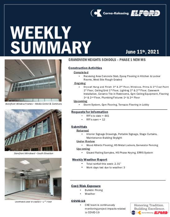 Weekly summary image