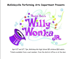 MUSD SPRING PLAY - WILLIE WONKA JR.