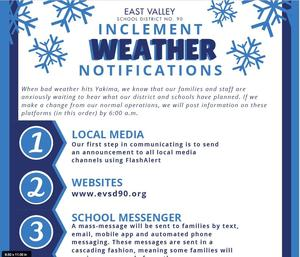 Inclement Weather Reminders