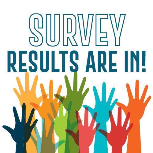 Survey Results from Parent Survey Thumbnail Image
