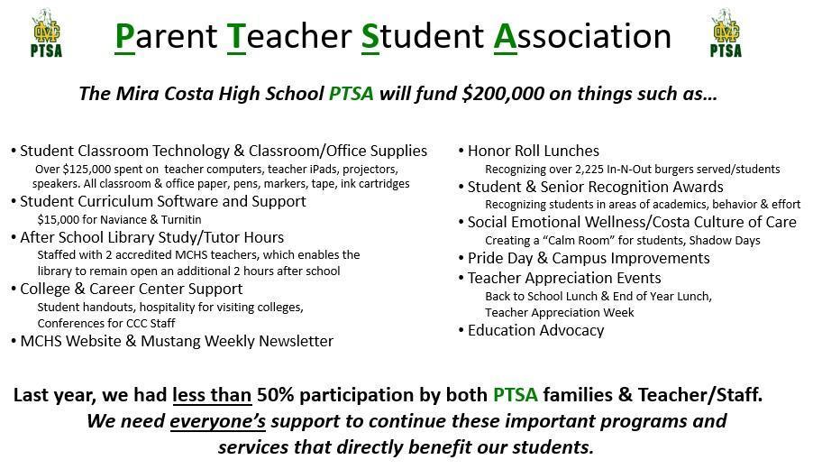 About the PTSA – PTSA – Mira Costa High School