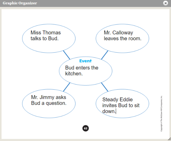 Bud Not Buddy Graphic Organizer.PNG