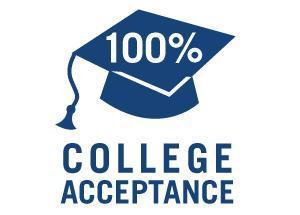100% college acceptance