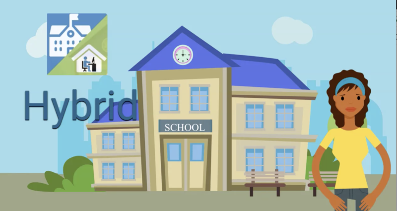 Cartoon image of school in background with teacher in the forefront and Hybrid logo in top left