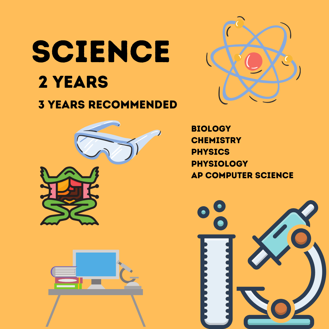 Science - 2 years, 3 years recommended